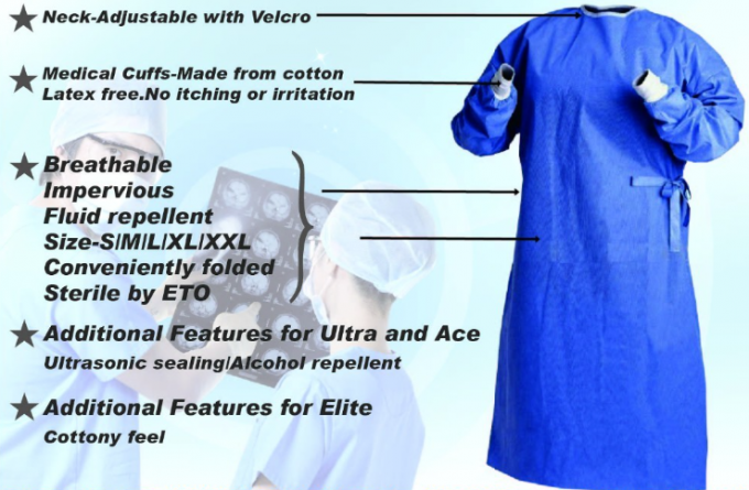 Disposable Nonwoven Sterile Surgical Gown
