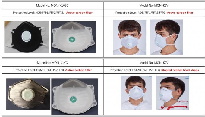 FFP2 FFP3 Disposable Face Mask For Spray Lacquer And Paint Spraying Use